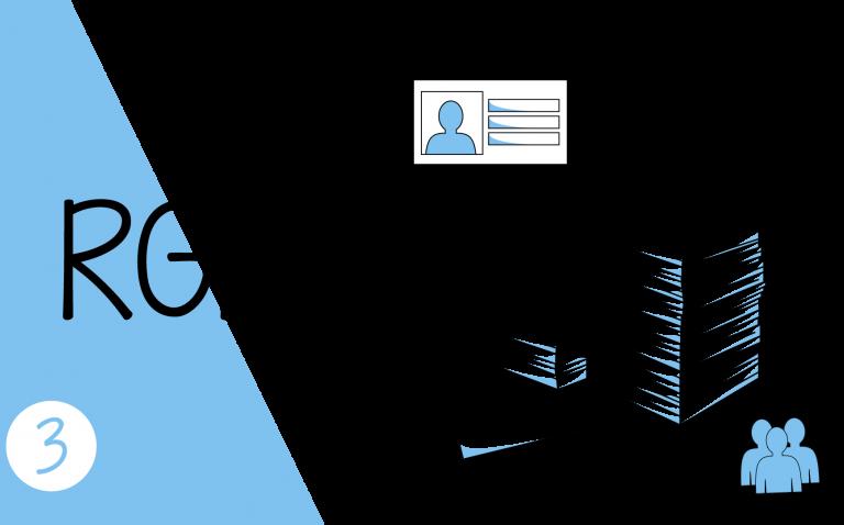 RGPD et protection des données (partie 2; 7:54)